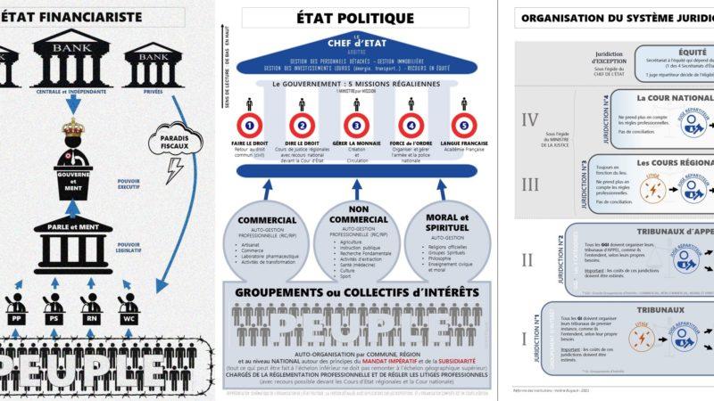 Valerie Bugault et la réforme des institutions